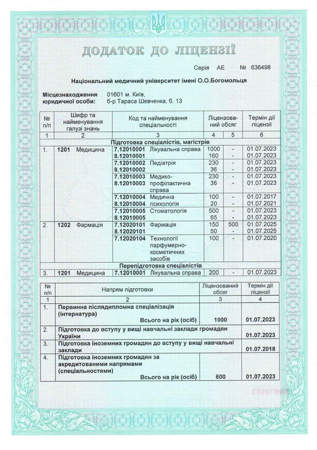 license2a