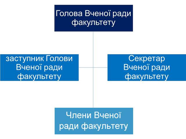 med2_org