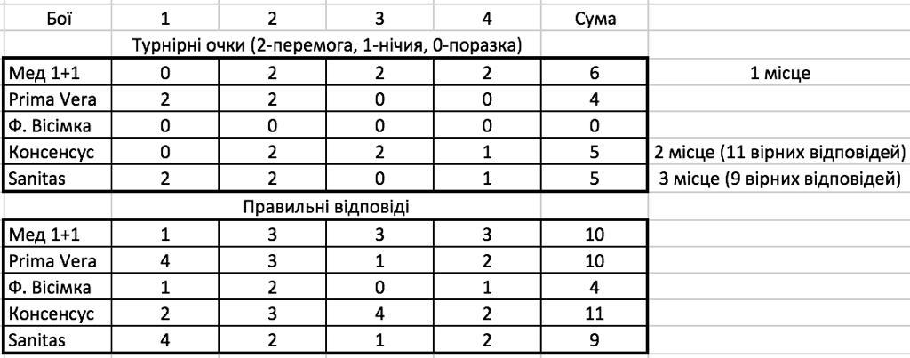 yzobrazhenye_soobshhenyj-1819658549